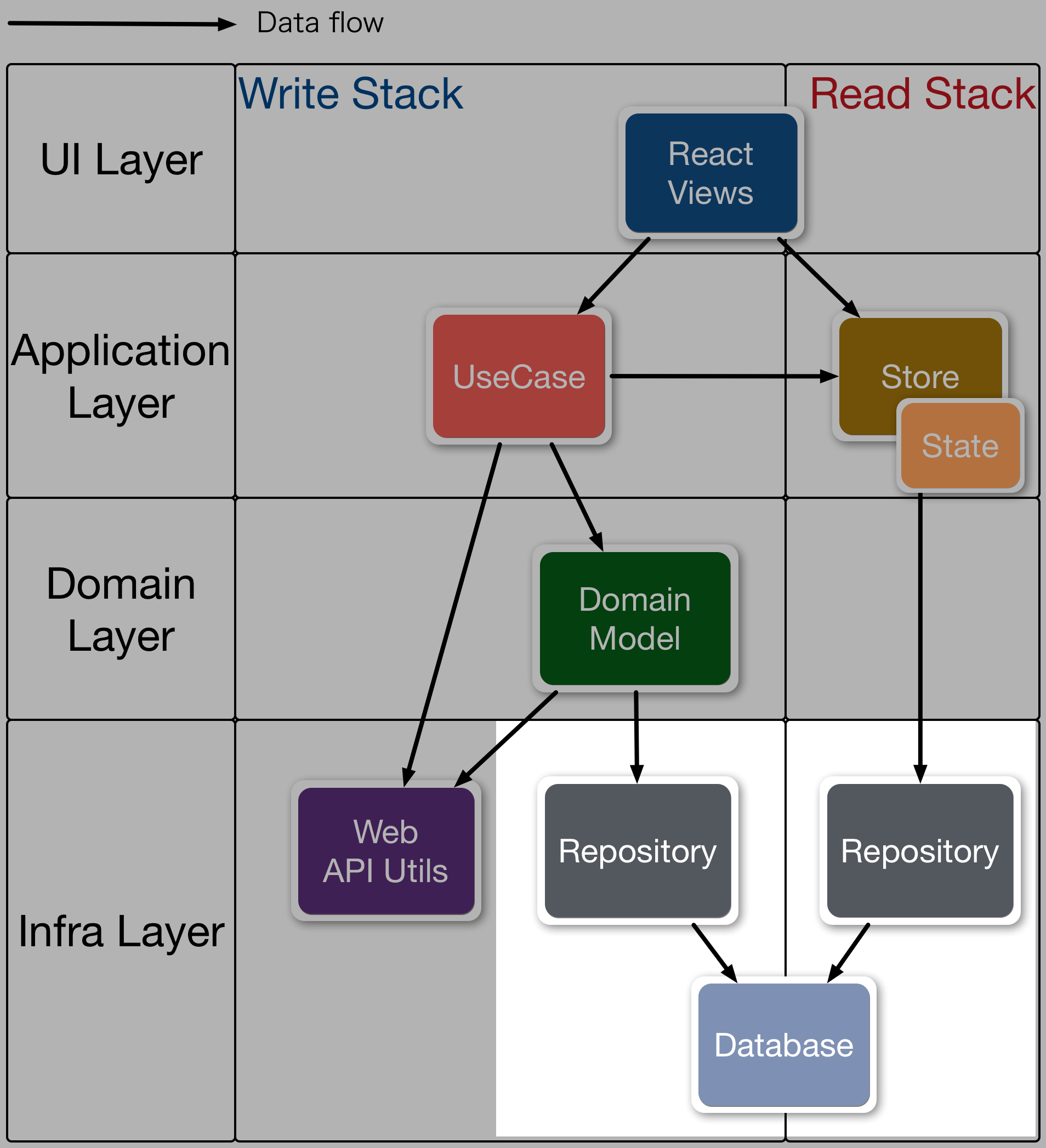 almin-architecture-repository.png